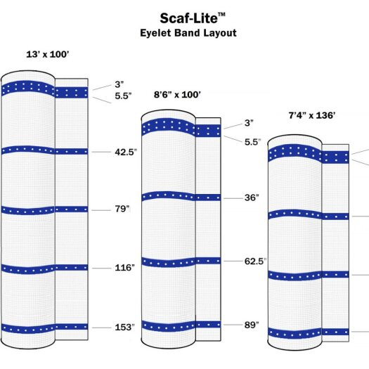 Scaf-Lite Scaffold Sheeting Image